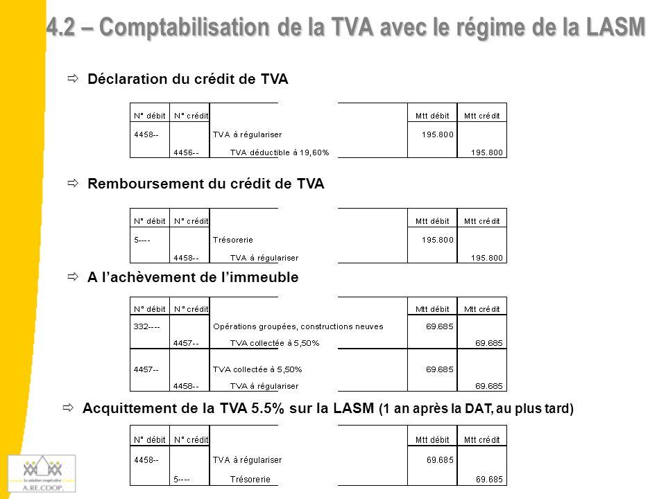 4.2 – Comptabilisation de la TVA avec le régime de la LASM