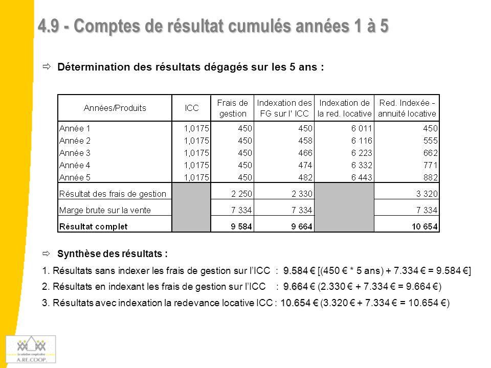 4.9 - Comptes de résultat cumulés années 1 à 5