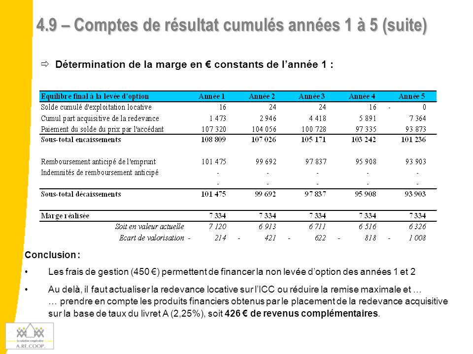 4.9 – Comptes de résultat cumulés années 1 à 5 (suite)