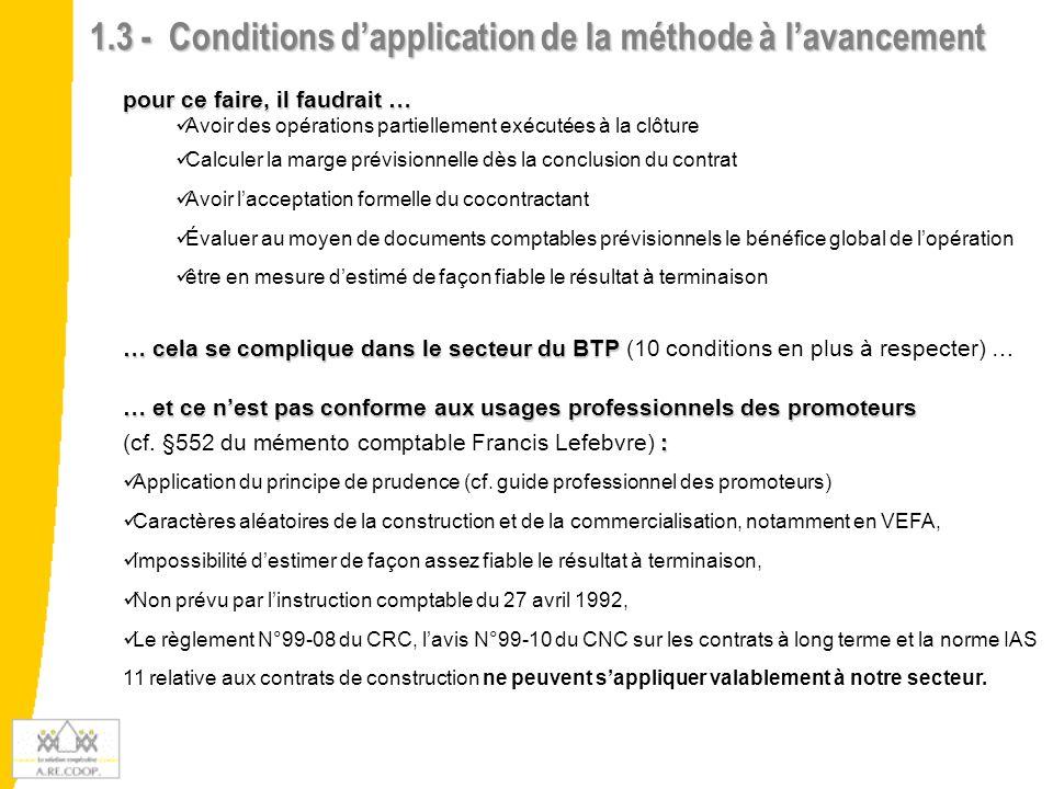 1.3 - Conditions d'application de la méthode à l'avancement