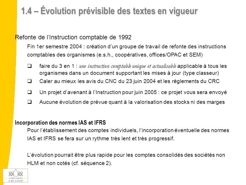 1.4 – Évolution prévisible des textes en vigueur