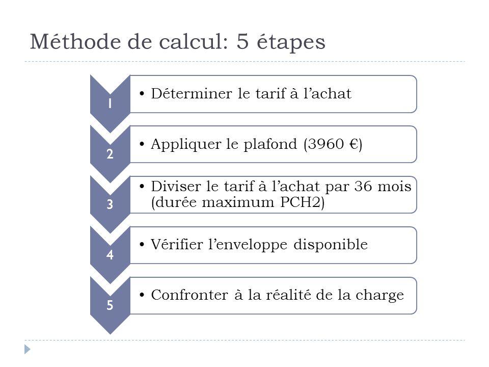 Méthode de calcul: 5 étapes