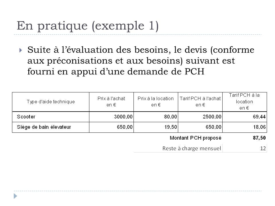 En pratique (exemple 1)