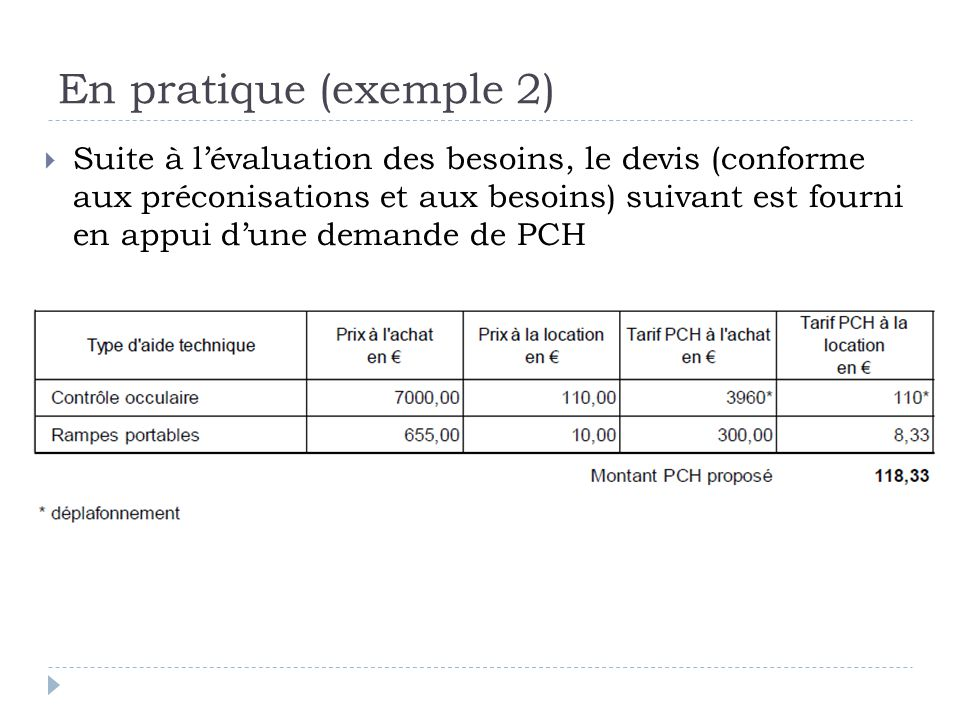 En pratique (exemple 2)