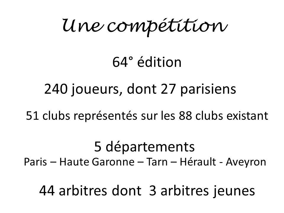 Une compétition 64° édition 240 joueurs, dont 27 parisiens