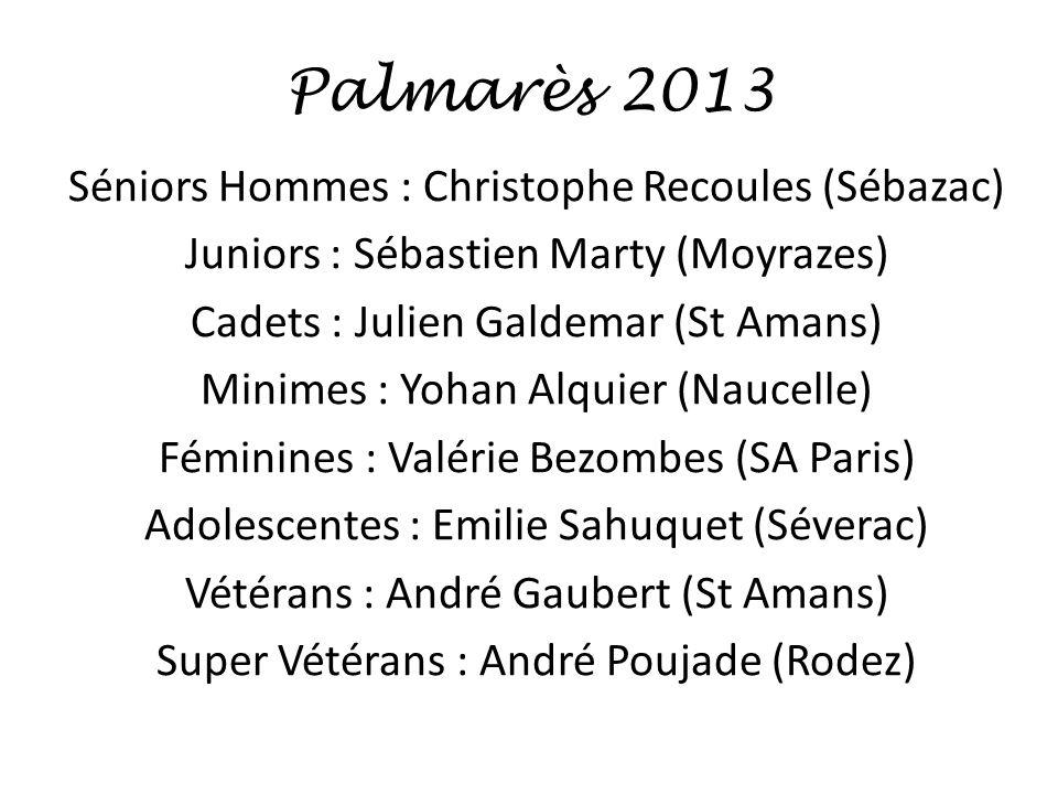 Palmarès 2013