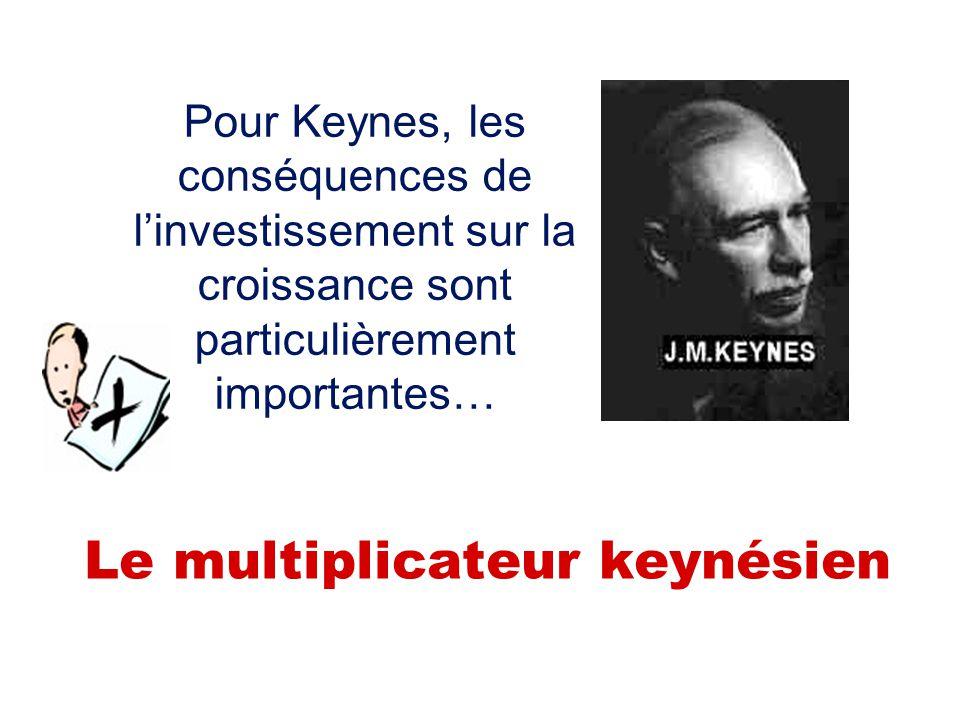 Le multiplicateur keynésien