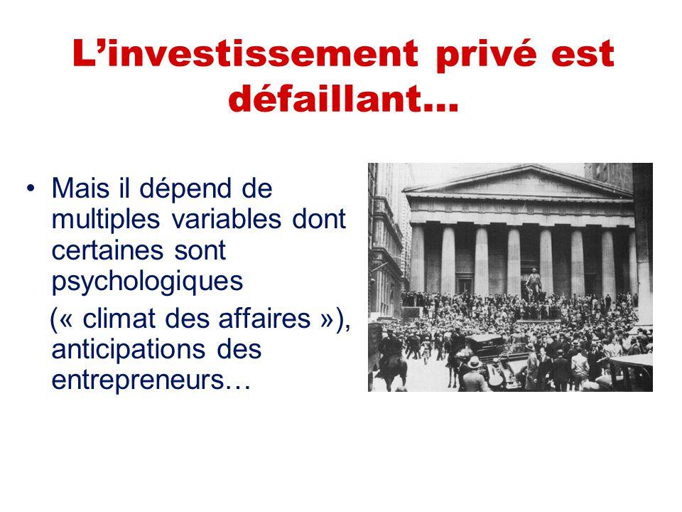 L'investissement privé est défaillant…