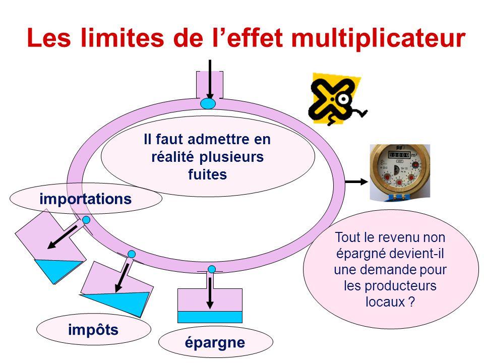 Les limites de l'effet multiplicateur