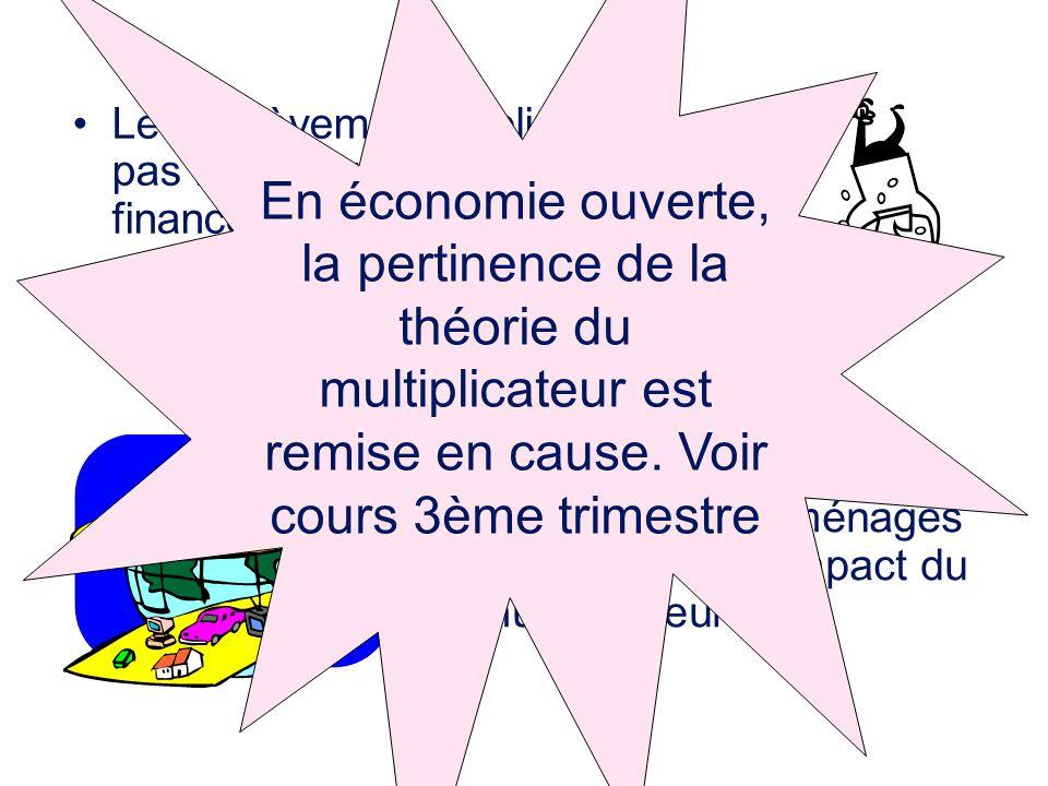 En économie ouverte, la pertinence de la théorie du multiplicateur est remise en cause. Voir cours 3ème trimestre