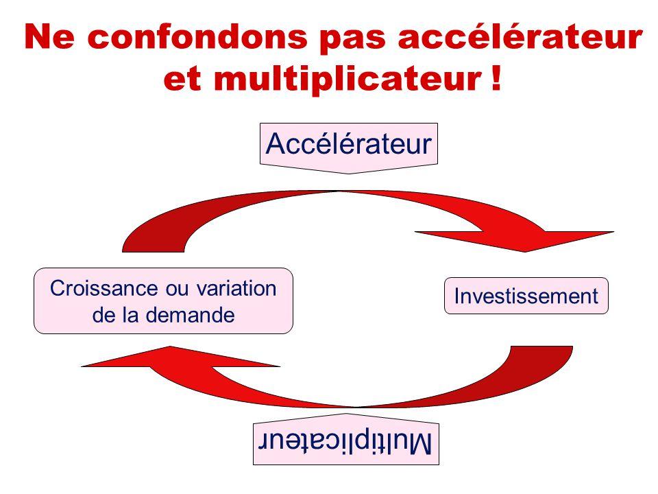 Ne confondons pas accélérateur et multiplicateur !