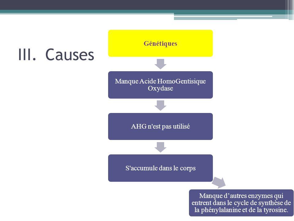 Causes Génétiques Manque Acide HomoGentisique Oxydase