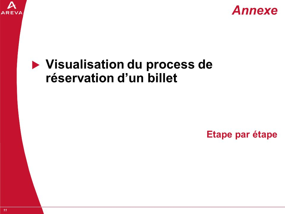 Visualisation du process de réservation d'un billet