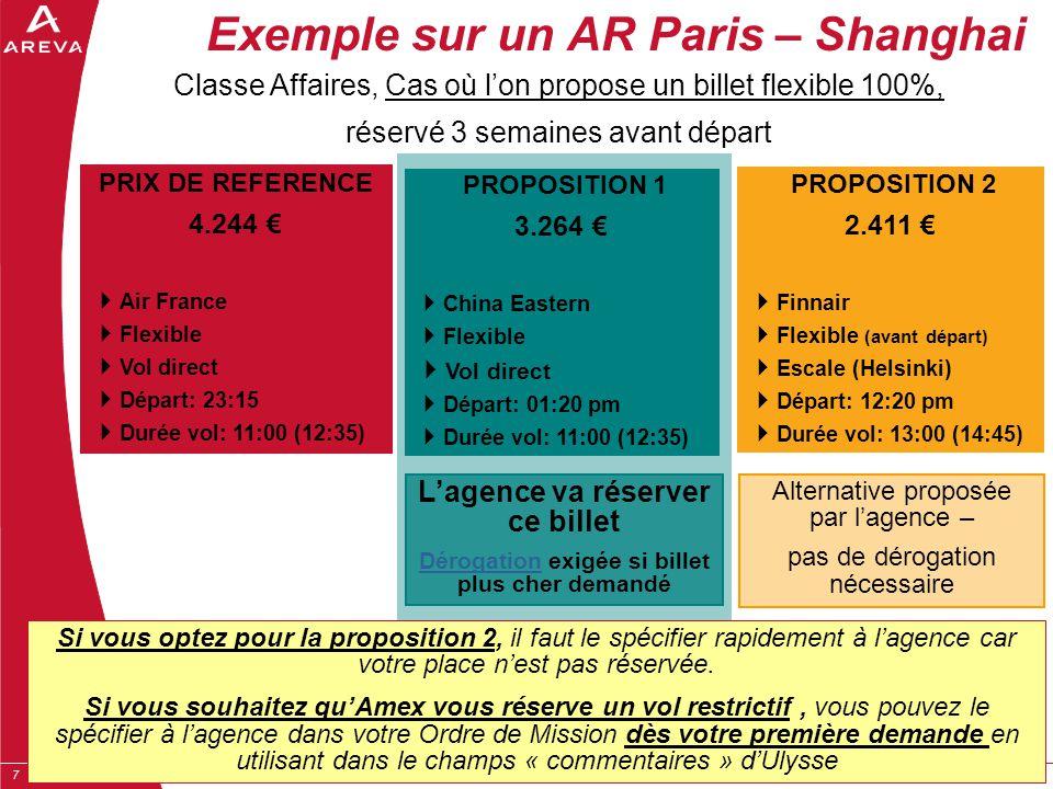 Exemple sur un AR Paris – Shanghai