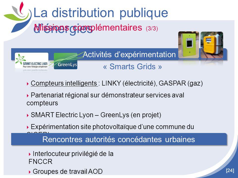 La distribution publique d'énergies