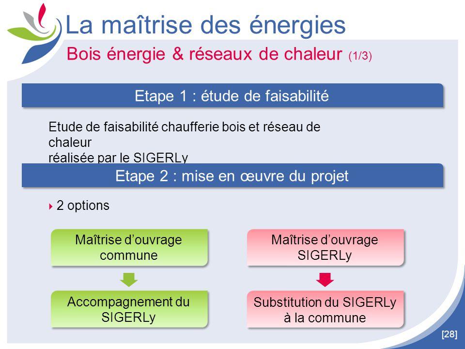La maîtrise des énergies