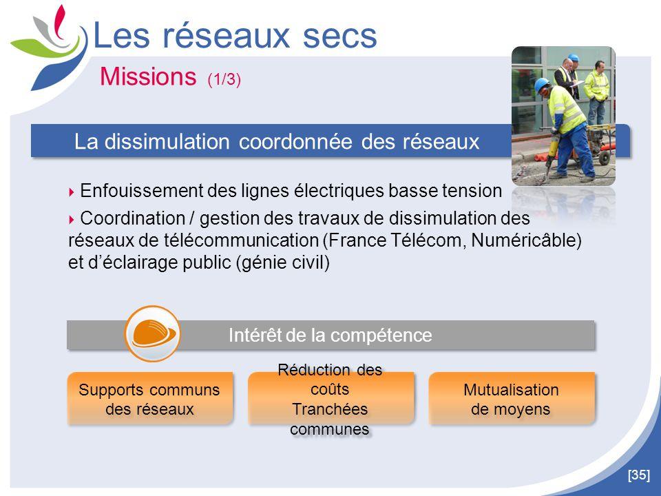 Les réseaux secs Missions (1/3)