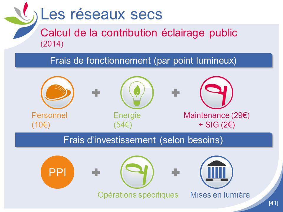 Les réseaux secs Calcul de la contribution éclairage public (2014)  