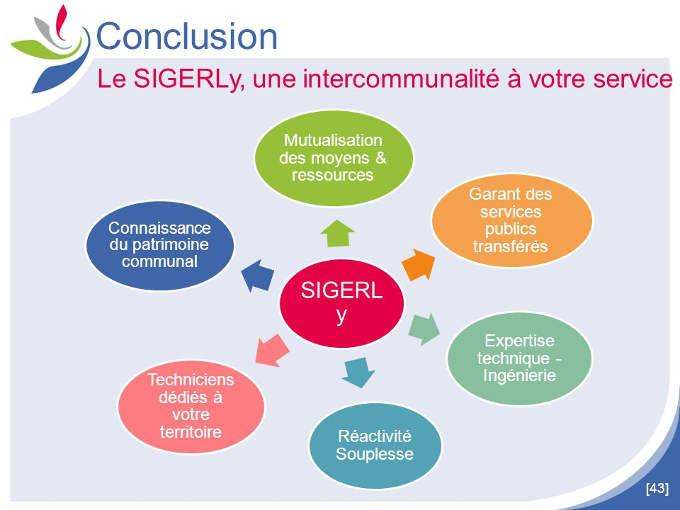Conclusion Le SIGERLy, une intercommunalité à votre service SIGERLy