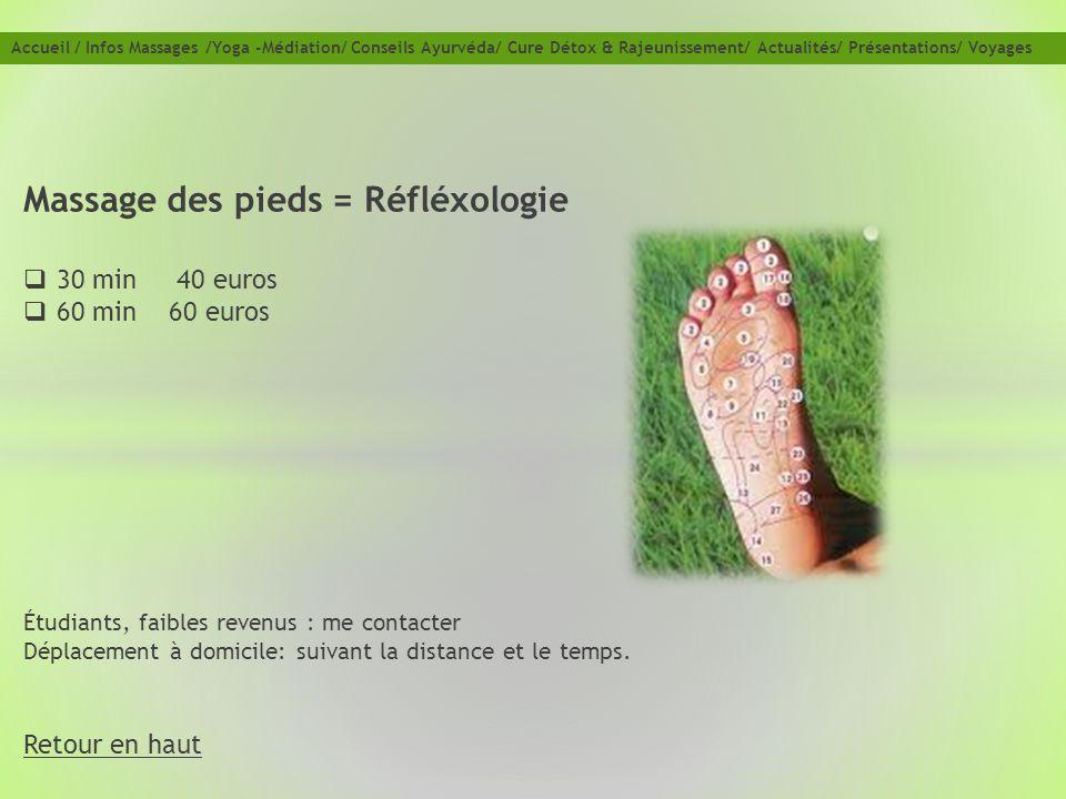 Massage des pieds = Réfléxologie