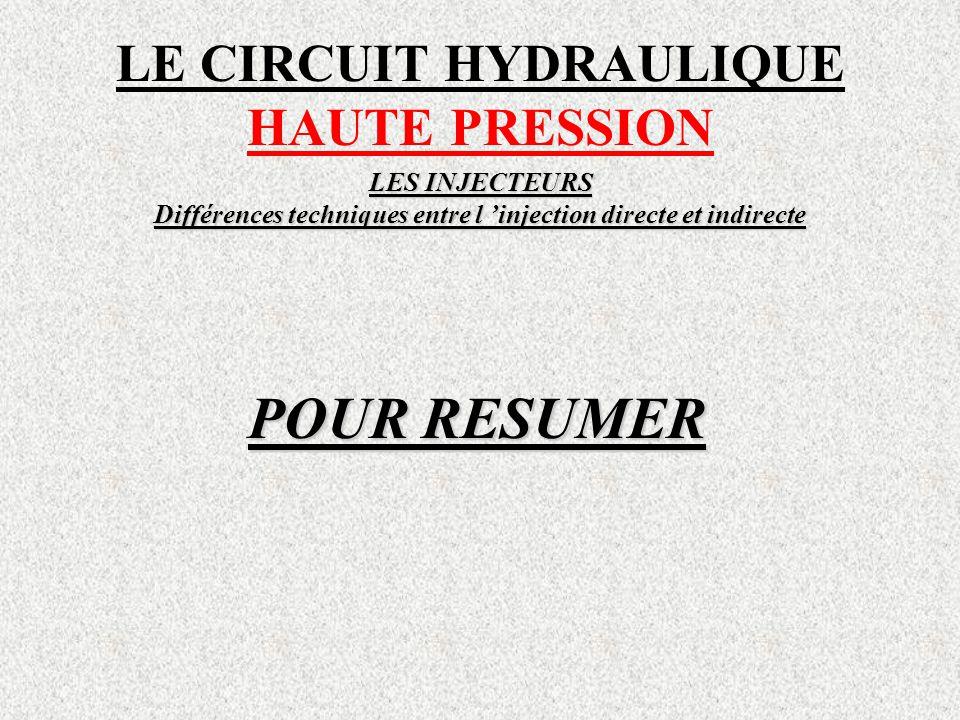 POUR RESUMER LE CIRCUIT HYDRAULIQUE HAUTE PRESSION LES INJECTEURS
