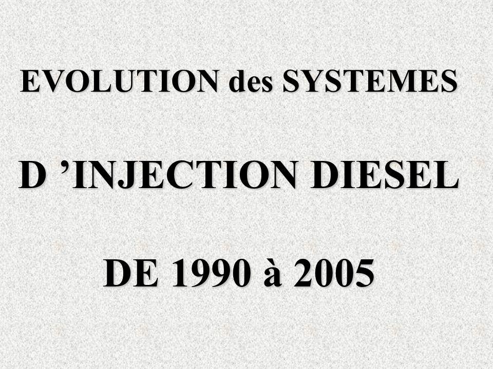 EVOLUTION des SYSTEMES