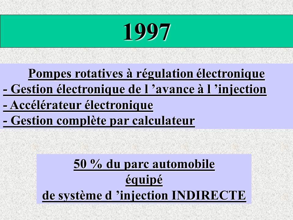 1997 Pompes rotatives à régulation électronique