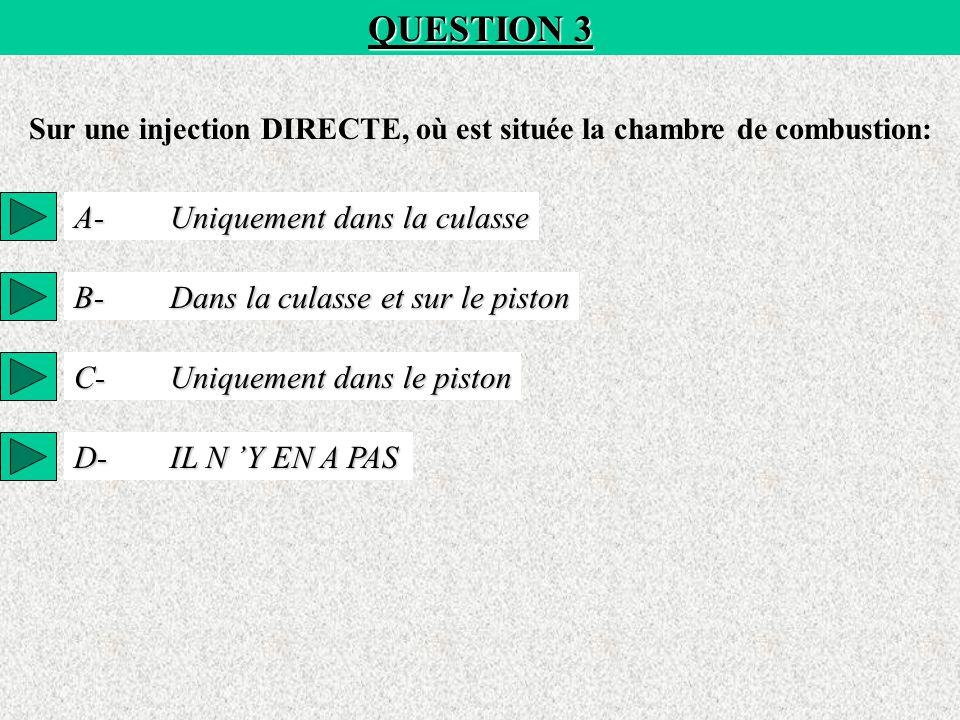 Sur une injection DIRECTE, où est située la chambre de combustion: