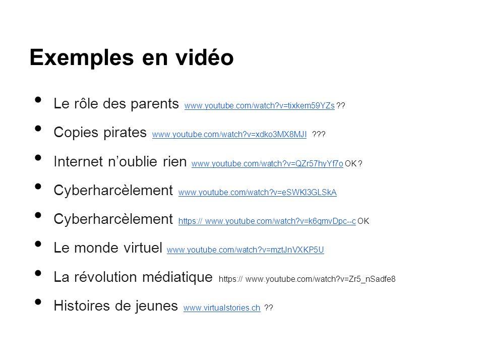 Exemples en vidéo Le rôle des parents www.youtube.com/watch v=tixkem59YZs Copies pirates www.youtube.com/watch v=xdko3MX8MJI