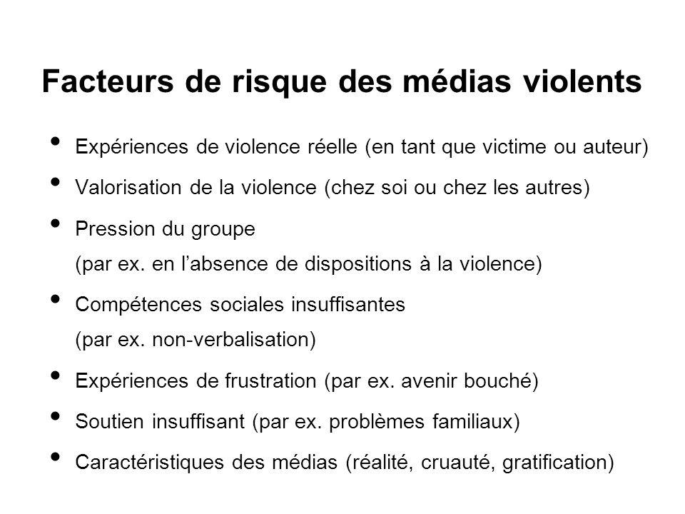 Facteurs de risque des médias violents