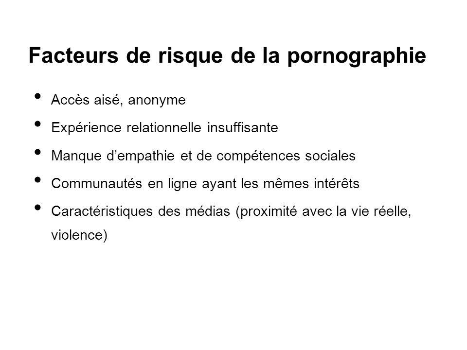 Facteurs de risque de la pornographie