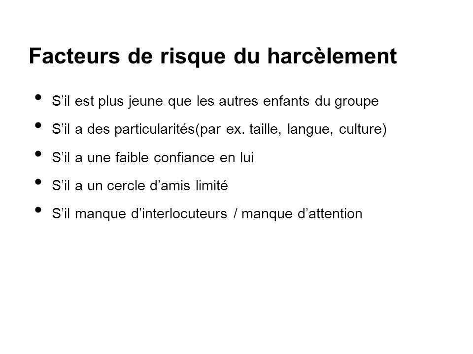 Facteurs de risque du harcèlement
