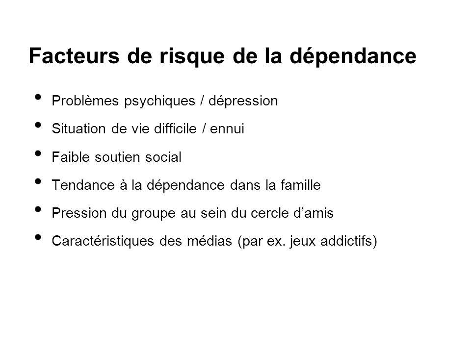 Facteurs de risque de la dépendance