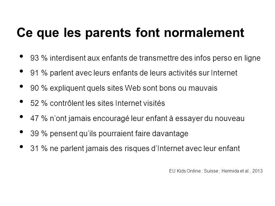 Ce que les parents font normalement