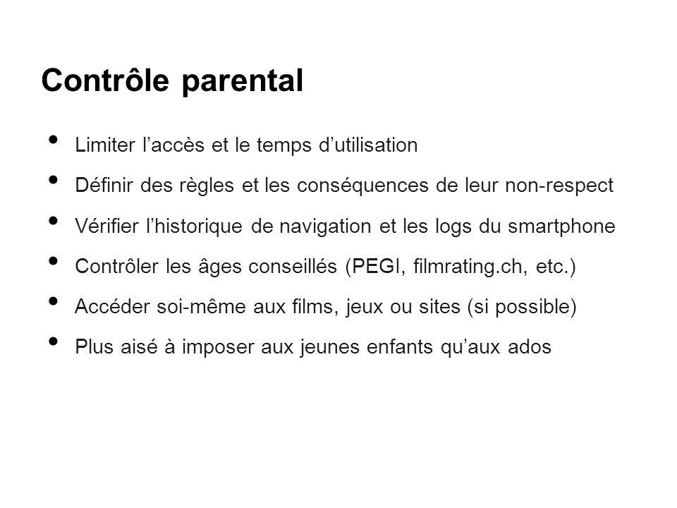 Contrôle parental Limiter l'accès et le temps d'utilisation