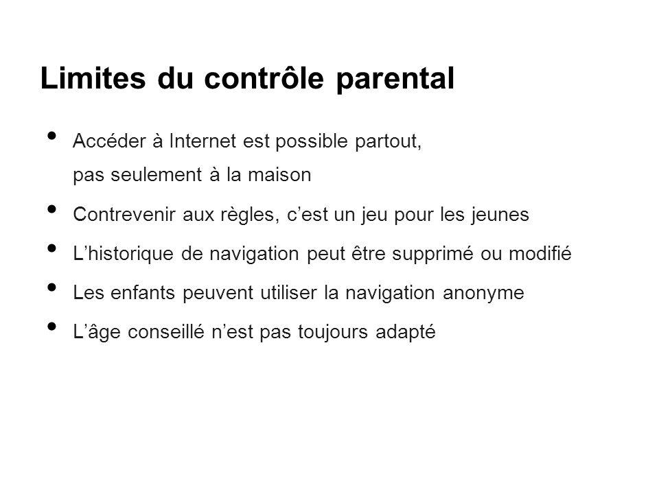 Limites du contrôle parental