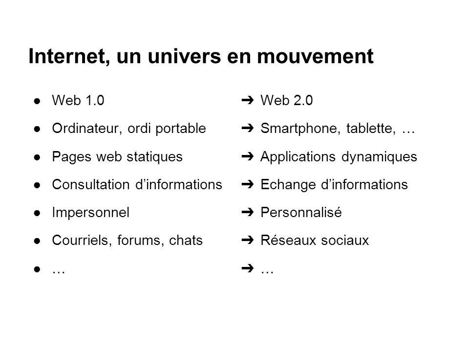 Internet, un univers en mouvement