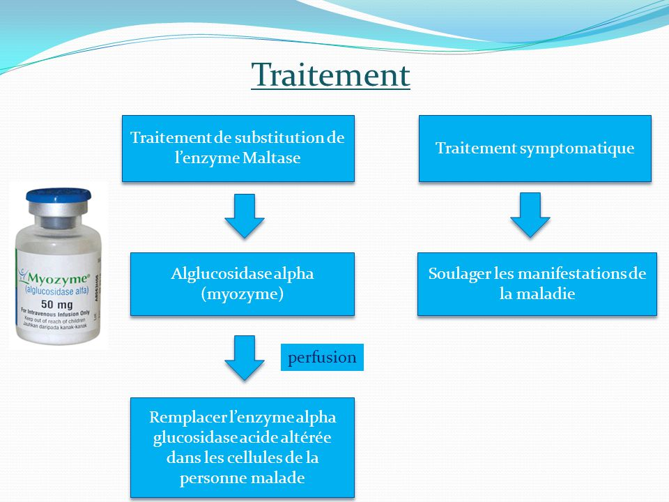 Traitement Traitement de substitution de l'enzyme Maltase