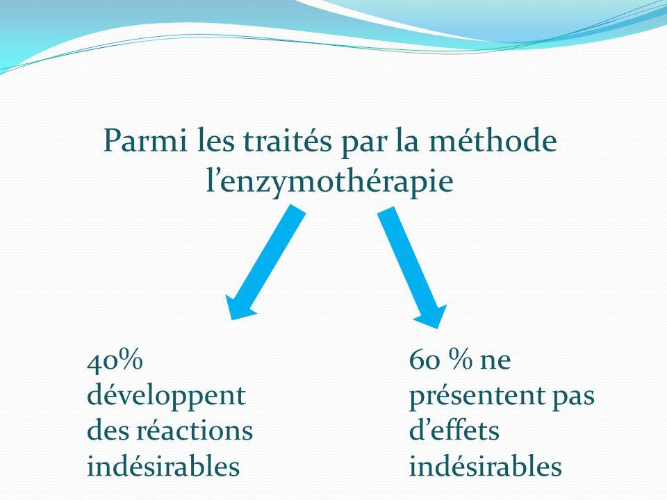 Parmi les traités par la méthode l'enzymothérapie