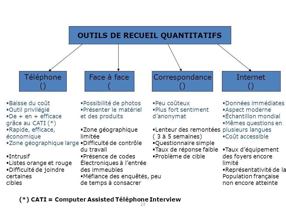 OUTILS DE RECUEIL QUANTITATIFS