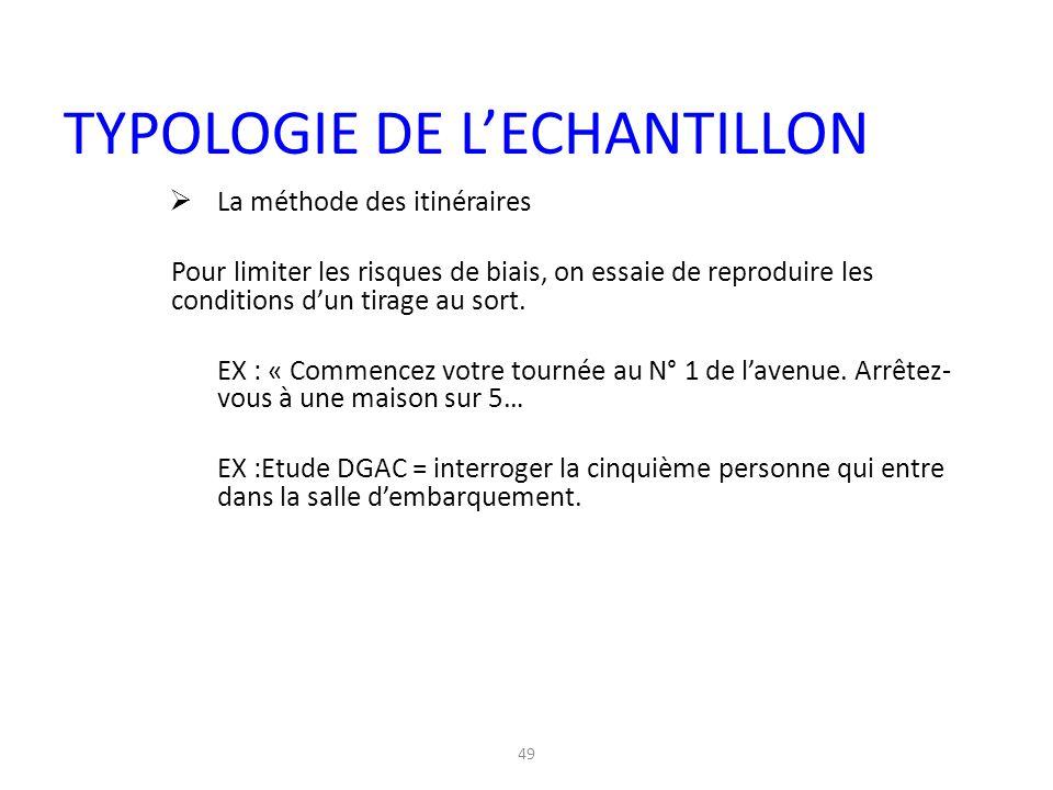 TYPOLOGIE DE L'ECHANTILLON