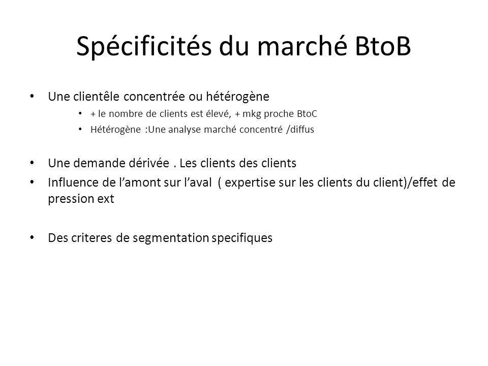 Spécificités du marché BtoB