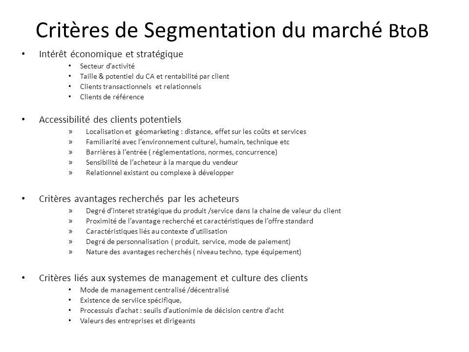 Critères de Segmentation du marché BtoB