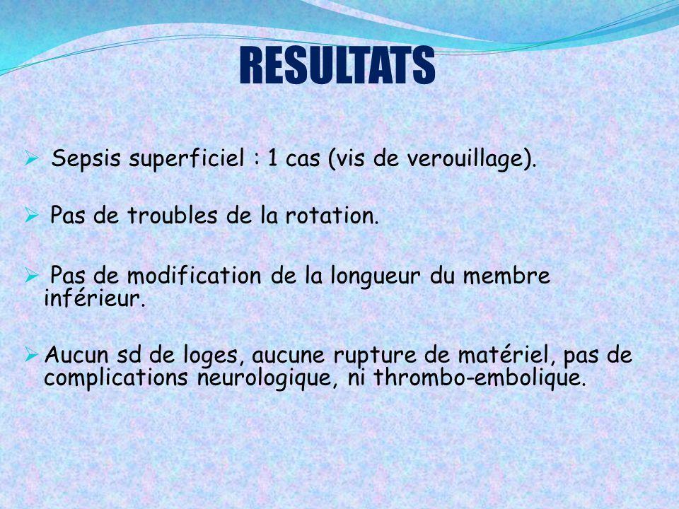 RESULTATS Sepsis superficiel : 1 cas (vis de verouillage).