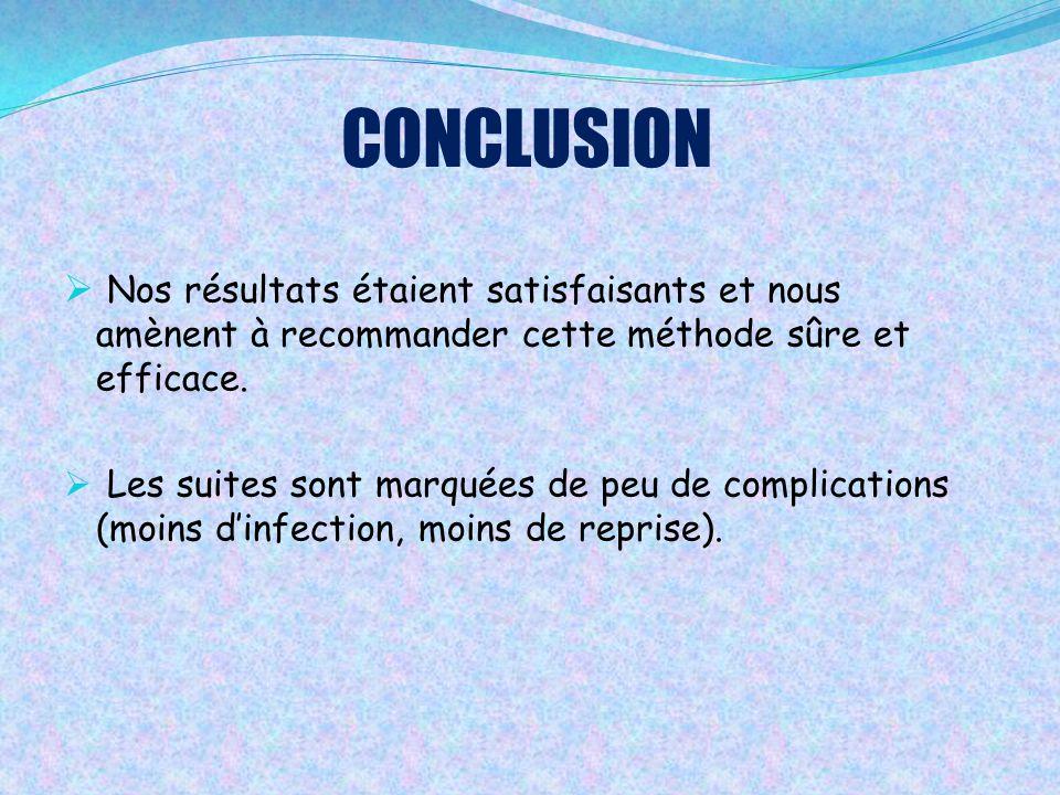CONCLUSION Nos résultats étaient satisfaisants et nous amènent à recommander cette méthode sûre et efficace.