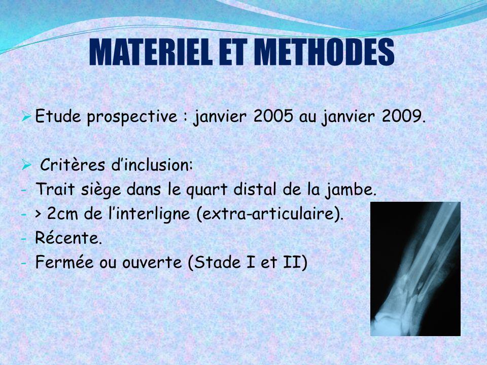 MATERIEL ET METHODES Etude prospective : janvier 2005 au janvier 2009.