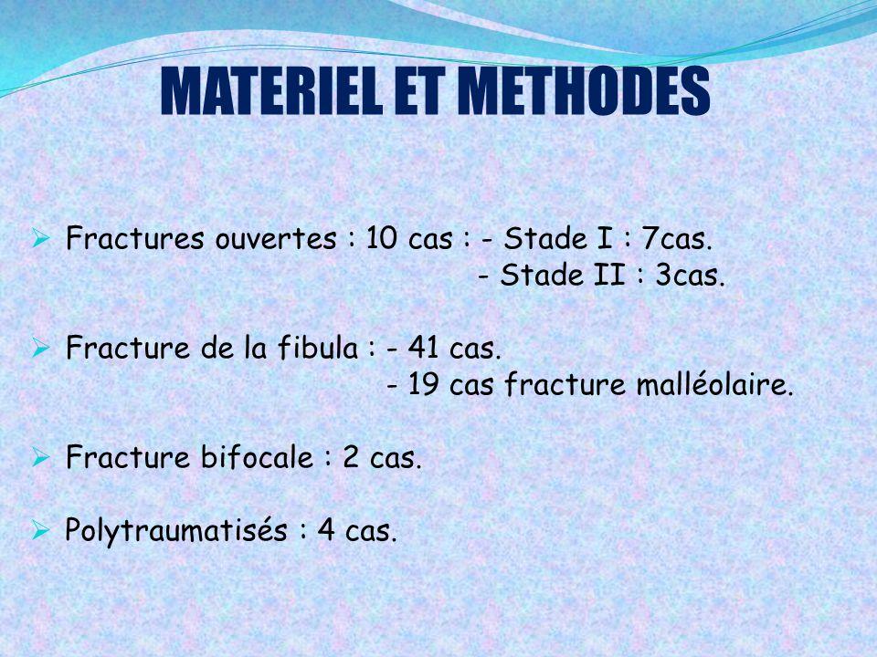 MATERIEL ET METHODES Fractures ouvertes : 10 cas : - Stade I : 7cas.