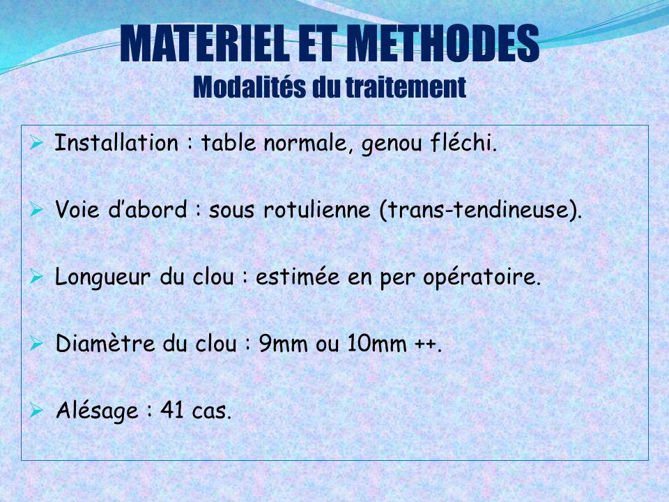 MATERIEL ET METHODES Modalités du traitement