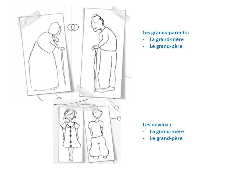 Les grands-parents : La grand-mère Le grand-père Les neveux : La grand-mère Le grand-père