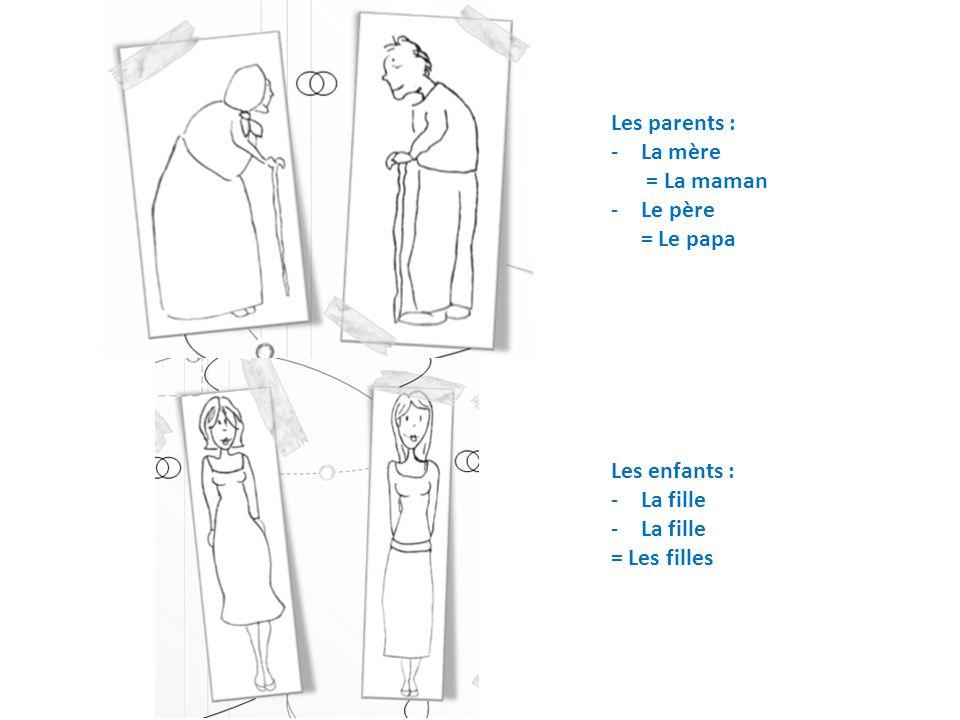 Les parents : La mère = La maman Le père = Le papa Les enfants : La fille = Les filles